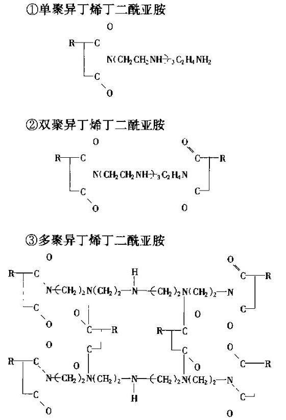 无灰分散剂,chemxj